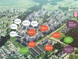 Продается Коммерческая земля Континентальная ул, 84  сот., 52000000 рублей