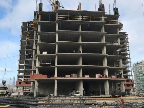 Фото Жилой комплекс ГЛОБУС ЮГ, дом 8, Ход строительства 20 февраля 2019