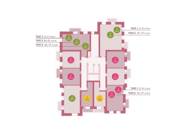 Планировки Жилой комплекс Арбан SMART (Смарт) на Шахтеров, д 2 - Планировка типового этажа